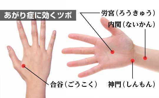 緊張しないツボ!手のツボ押しであがり症を克服する方法