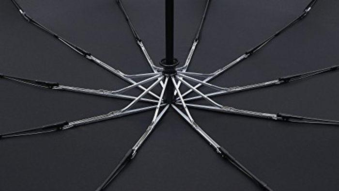 折り畳み傘 耐久性