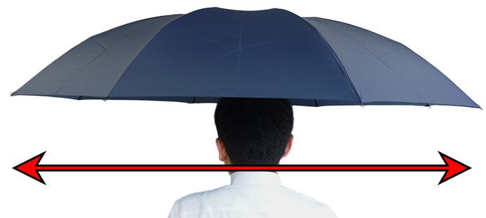 折り畳み傘 大きさ